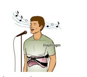 Bạn bị hụt hơi, Bạn nói bị rời rạc, Cách lấy hơi bụng, chưa thu hút được người nghe, có chất giọng nhỏ, giọng trầm ấm và sâu sắc, Khẩu hình hé mở để lấy hơi, kỹ thuật nói giọng bụng, lấy hơi đúng cách, lấy hơi đúng lúc, Lấy hơi lớn, Lấy hơi sâu, Lấy hơi trộm, Lấy hơi trong khi hát, ngắt quảng, Tập lấy hơi, thanh nhạc, thiếu hơi khi phải